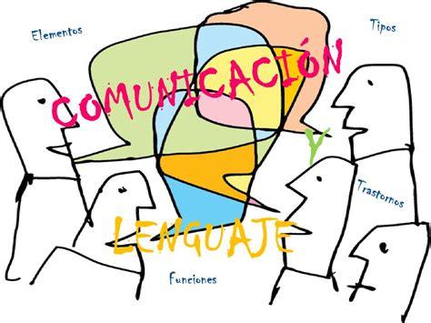 Elementos Tipos COMUNICACIÓN Y Trastornos LENGUAJE ...