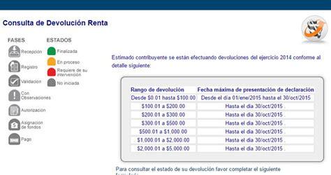 elsv - Temas relacionados de El Salvador, turismo ...