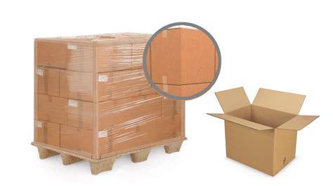 Embalaje primario, secundario y terciario: ¿en qué se ...