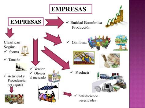 Empresas y su Clasificación