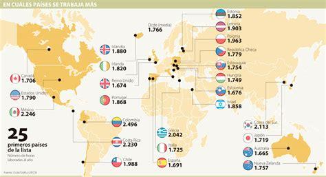 En Colombia y México se trabajan más horas al año   ACEB