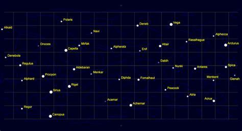 En el cielo las estrellas: Las estrellas de Apolo