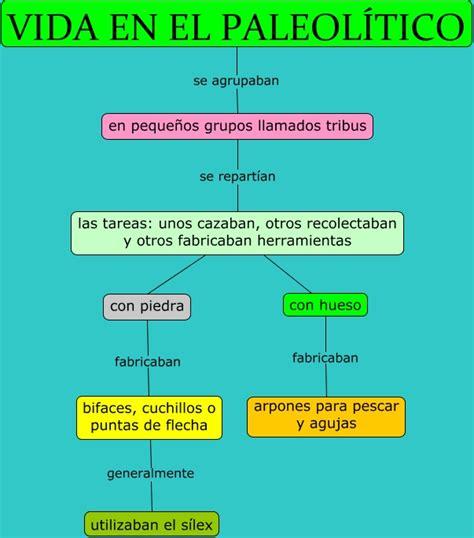 En el paleolítico