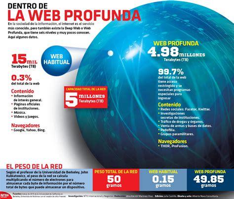 En la #InfografíaNotimex te presentamos unos datos ...
