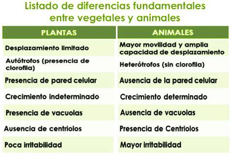 En qué se diferencia el reino vegetal del reino animal ...