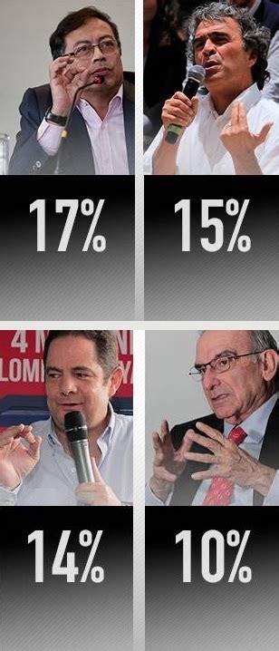 En última encuesta, Gustavo Petro lidera intención de voto ...