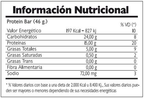 Ena Sport | Protein Bar | 16 Unidades | Proteína ...