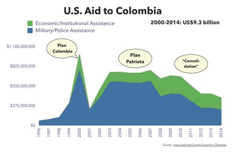 Ending 50 Years of Conflict in Colombia: A New Report from ...
