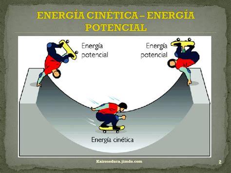 ENERGÍA CINÉTICA – ENERGÍA POTENCIAL   ppt video online ...