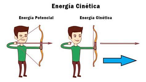 ENERGIA MECÁNICA | Características, ejemplos y funcionamiento