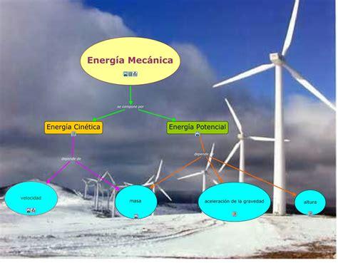 ENERGÍA MECÁNICA CMAPS CAPACITACIÓN