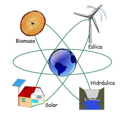 Energia para niños, Jara Gas, energias renovables   Tex ...