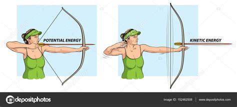 Energía potencial y cinética — Archivo Imágenes ...