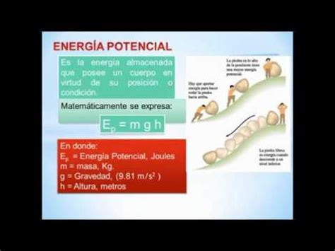 Energia Potencial y Cinetica - YouTube