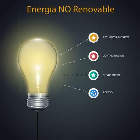 Energía renovable VS energía no renovable - La Guía Solar