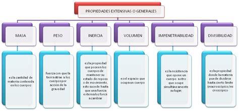 ENERGIA Y CAMBIOS DE LA MATERIA   Página de 5ºA de ...