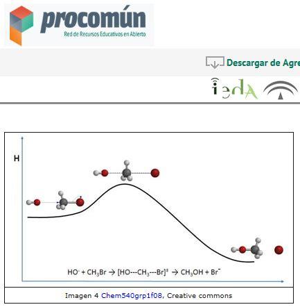 Energía y cinética química: velocidad de reacción ...
