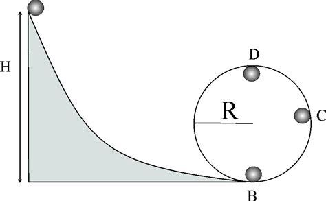 Energía y trabajo en dinámica de rotación I