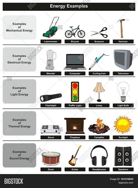 Energy Examples Infographic Diagram Image & Photo | Bigstock