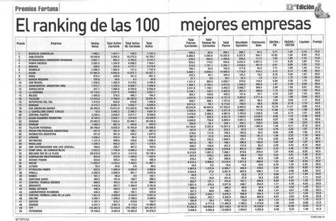 EnerNews   Milicic: Entre las 100 mejores empresas, según ...