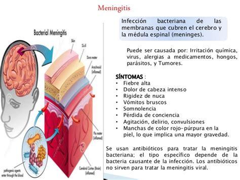 Enfermedades del sistema nervioso: Central Autonomo y ...
