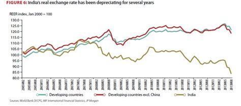 Enfoque económico en Asia meridional:El Banco Mundial ...