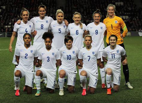 England | Soccer Politics / The Politics of Football