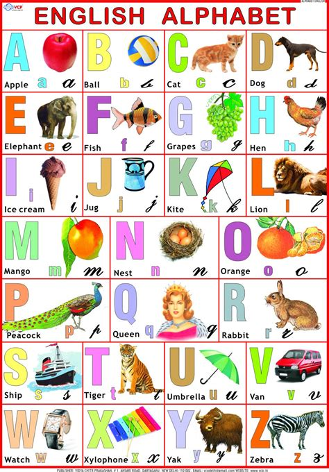 English Alphabets For Kids With Pictures | www.pixshark ...