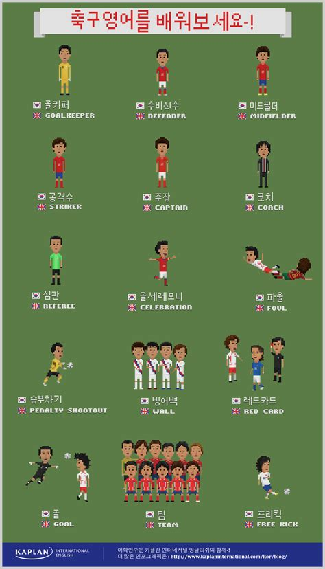 English and Korean Soccer Terms - ESL Resources for ...