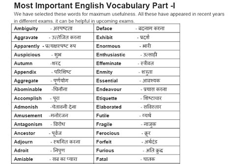English Vocabulary with Hindi Meaning PDF Download | SSC ...