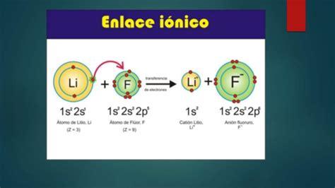 enlaces ionicos, covalentes y metalicos