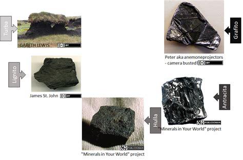 ¿Entiendes la ciencia?: Las rocas sedimentarias