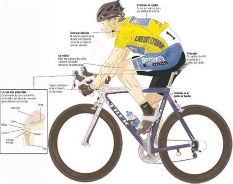 Entrenamiento de ciclismo: la fuerza