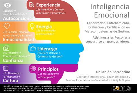 Entrenamiento en Inteligencia Emocional | Fundación Sonría