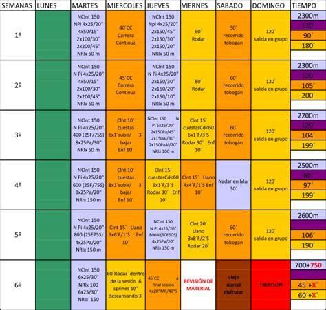 Entrenamiento Gimnasio Natacion   plan de entrenamiento ...