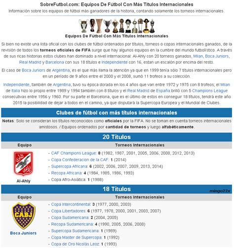 Equipos De Fútbol Con Más Títulos Internacionales ...