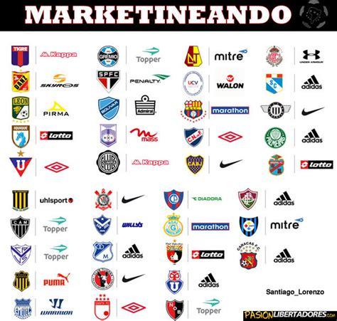 Equipos y marcas de la Copa Libertadores 2013 - Deportes ...