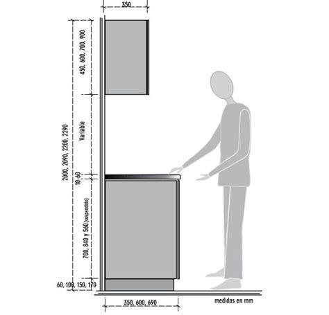 Ergonomía y diseño Dimensiones Muebles de cocina ...