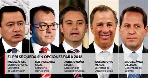 Errores, corrupción y desgaste de Peña Nieto dejan al PRI ...