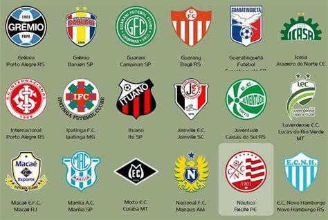 Escudos de Times de Futebol Brasileiro