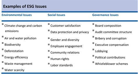 ESG Education: Bridging the Gap for Better Informed ...
