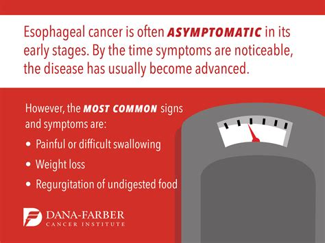esophageal cancer causes and symptoms   DriverLayer Search ...