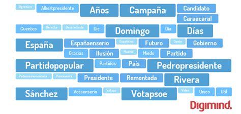 [España] Elecciones generales #20D: así hablan las redes ...