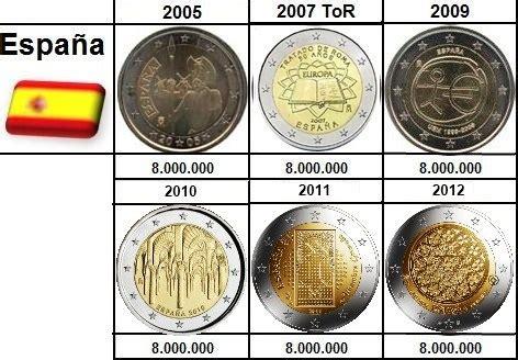 ESPAÑA. Emisiones 2 Euros conmemorativos 2005-2012 ...