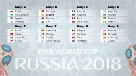 España, en el grupo B, con Portugal, Marruecos e Irán - AS.com