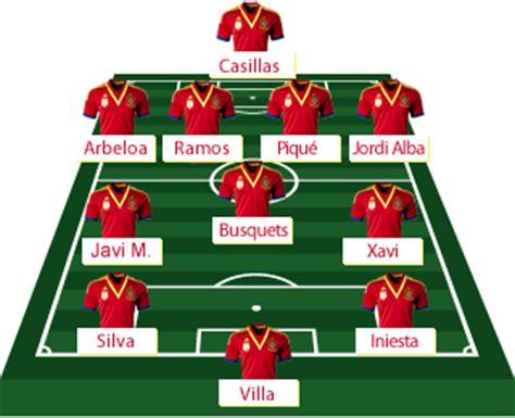 España en la Copa Confederaciones 2013 - MARCA.com