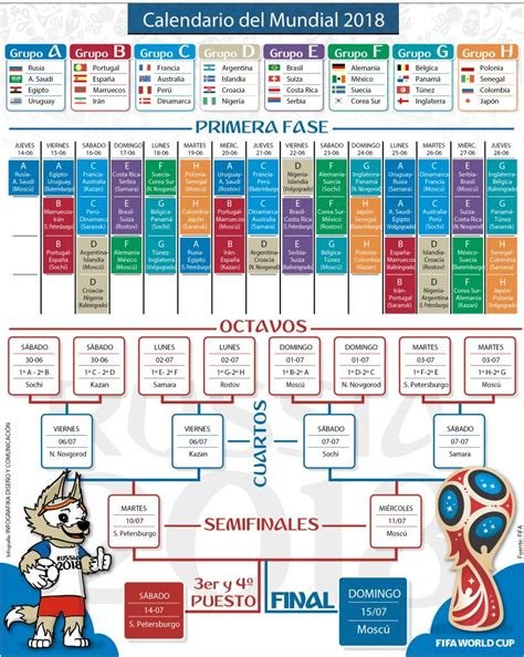 España jugará con Portugal, Irán y Marruecos en el Mundial ...