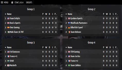 España se la juega en los mundiales eSports ...