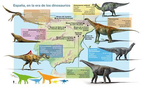España, tierra de dinosaurios / Reportajes / SINC