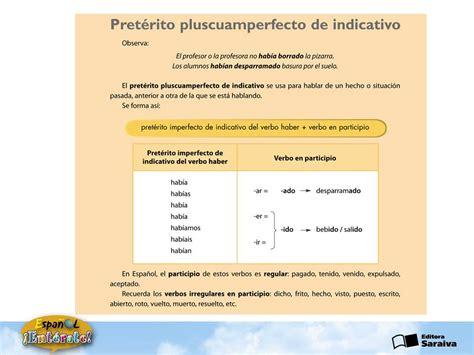 Espanhol no Augusto: Pretérito Pluscuamperfecto de Indicativo
